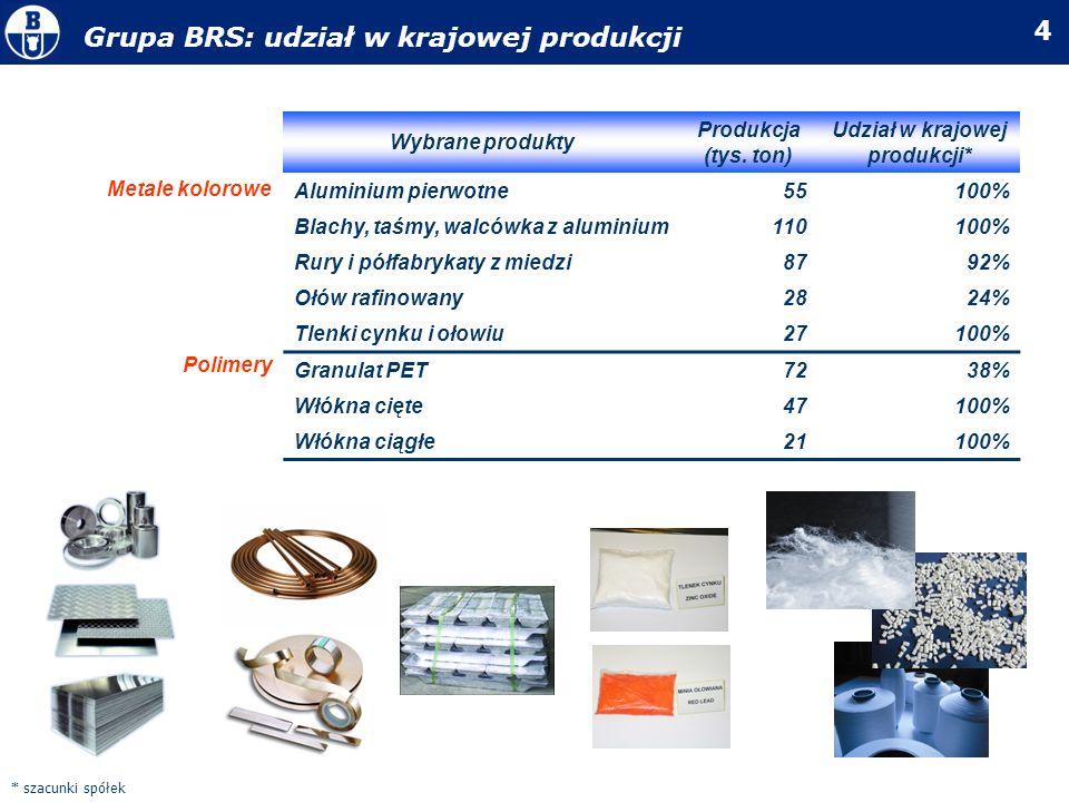 4 Grupa BRS: udział w krajowej produkcji Metale kolorowe Polimery Wybrane produkty Produkcja (tys. ton) Udział w krajowej produkcji* Aluminium pierwot