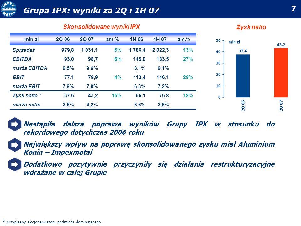 7 Nastąpiła dalsza poprawa wyników Grupy IPX w stosunku do rekordowego dotychczas 2006 roku Największy wpływ na poprawę skonsolidowanego zysku miał Al