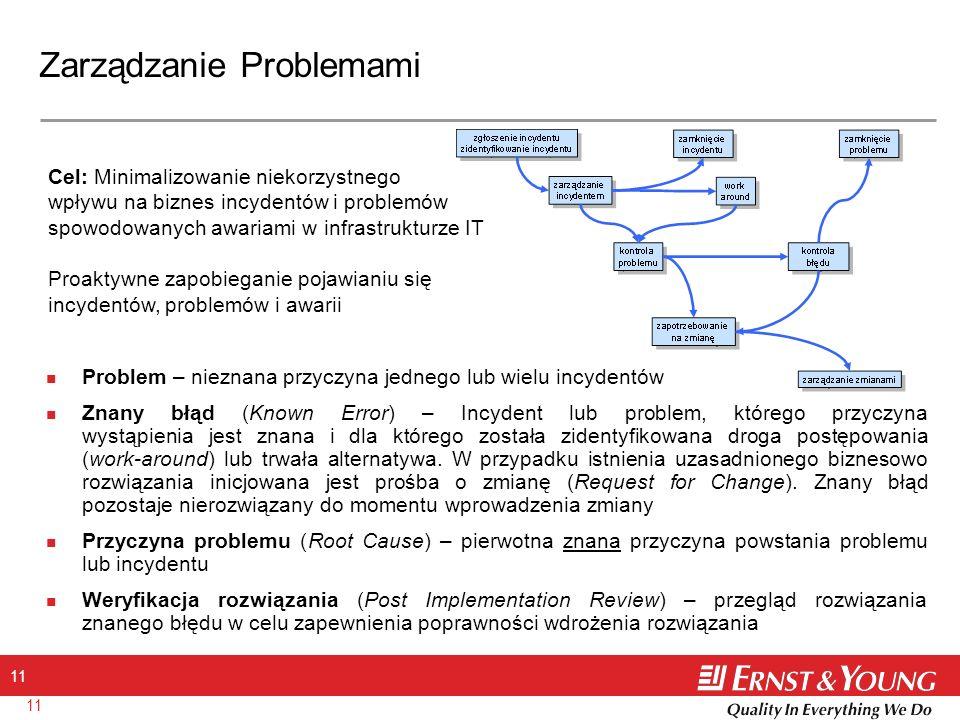 11 Zarządzanie Problemami Cel: Minimalizowanie niekorzystnego wpływu na biznes incydentów i problemów spowodowanych awariami w infrastrukturze IT Proa