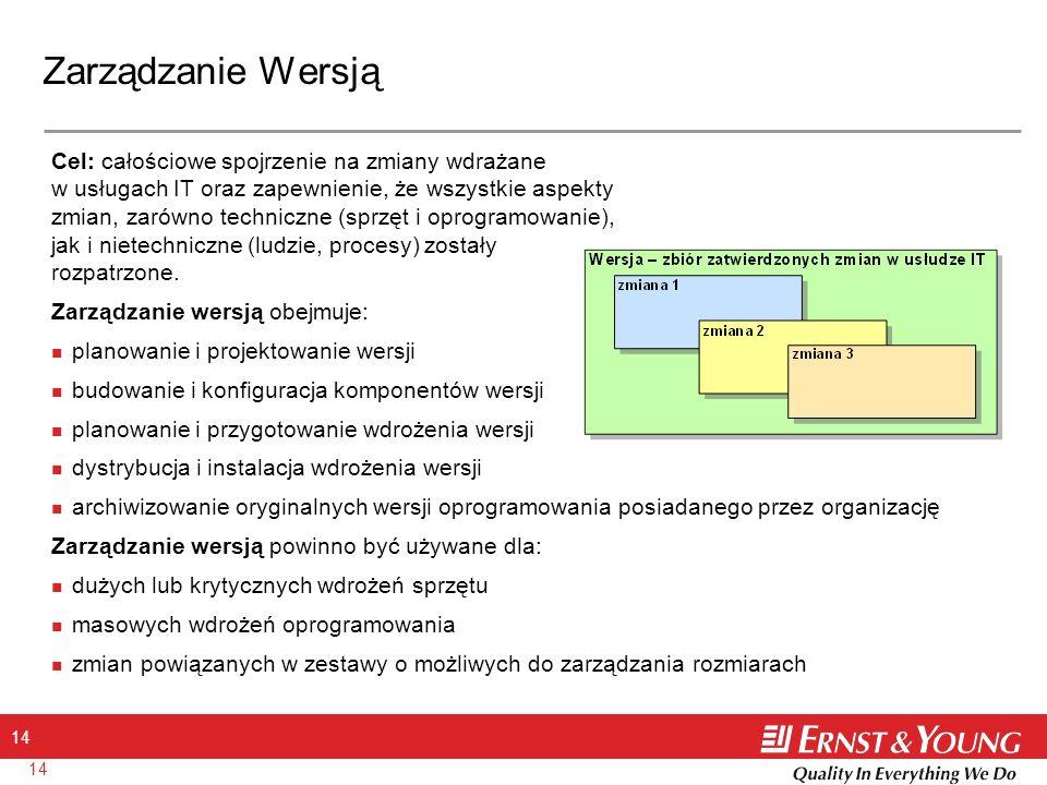 14 Cel: całościowe spojrzenie na zmiany wdrażane w usługach IT oraz zapewnienie, że wszystkie aspekty zmian, zarówno techniczne (sprzęt i oprogramowan