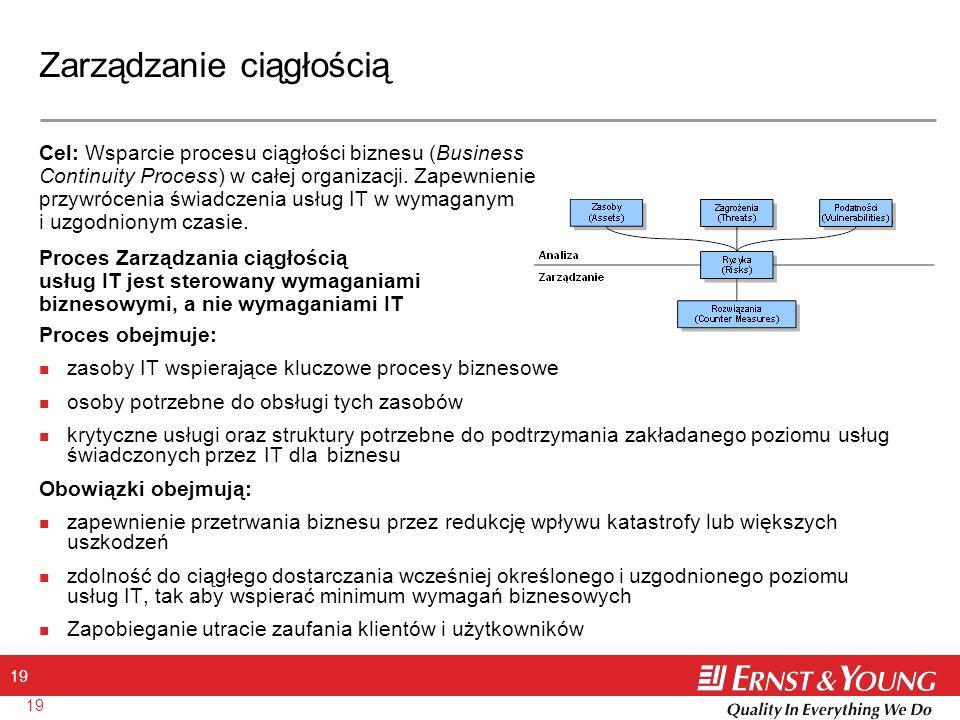19 Zarządzanie ciągłością Cel: Wsparcie procesu ciągłości biznesu (Business Continuity Process) w całej organizacji. Zapewnienie przywrócenia świadcze