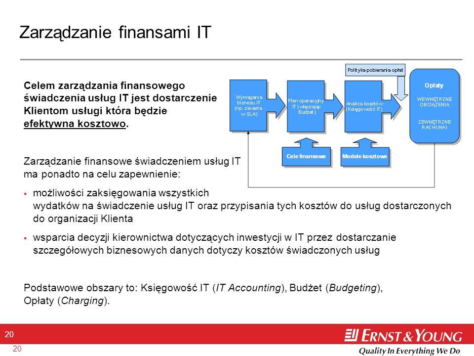 20 Zarządzanie finansami IT Celem zarządzania finansowego świadczenia usług IT jest dostarczenie Klientom usługi która będzie efektywna kosztowo. Zarz