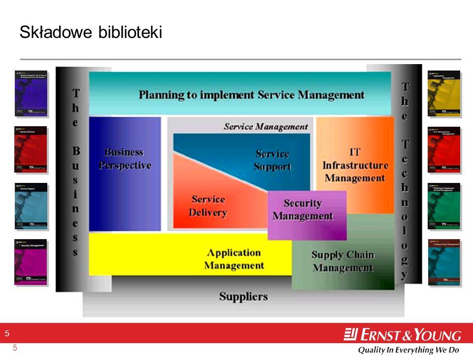16 Zarządzanie poziomem usługi Cel: Utrzymanie i poprawa ustalonego z biznesem poziomu jakości świadczonych usług IT poprzez: stały cykl uzgadniania, monitorowania, raportowania i przeglądania osiąganych wyników działania mające na celu identyfikację usług, których poziom świadczenia jest za niski w stosunku do oczekiwań odbiorcy biznesowego Zakres zarządzania poziomem usługi obejmuje podpisanie formalnych umów: Umów o poziomie świadczenia usługi (SLA – Service Level Agreement) Wewnętrznych umów o poziomie świadczenia usługi (OLA – Operational Level Agreement) Zewnętrznych umów o poziomie świadczenia usługi (UC – Underpinning Contract)