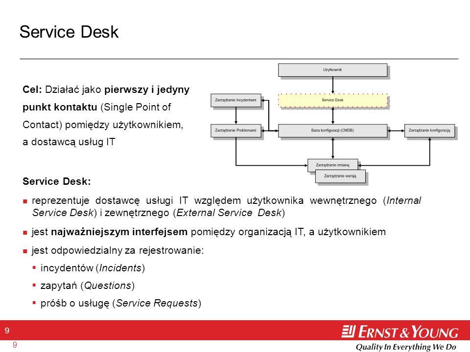 9 9 Service Desk Cel: Działać jako pierwszy i jedyny punkt kontaktu (Single Point of Contact) pomiędzy użytkownikiem, a dostawcą usług IT Service Desk