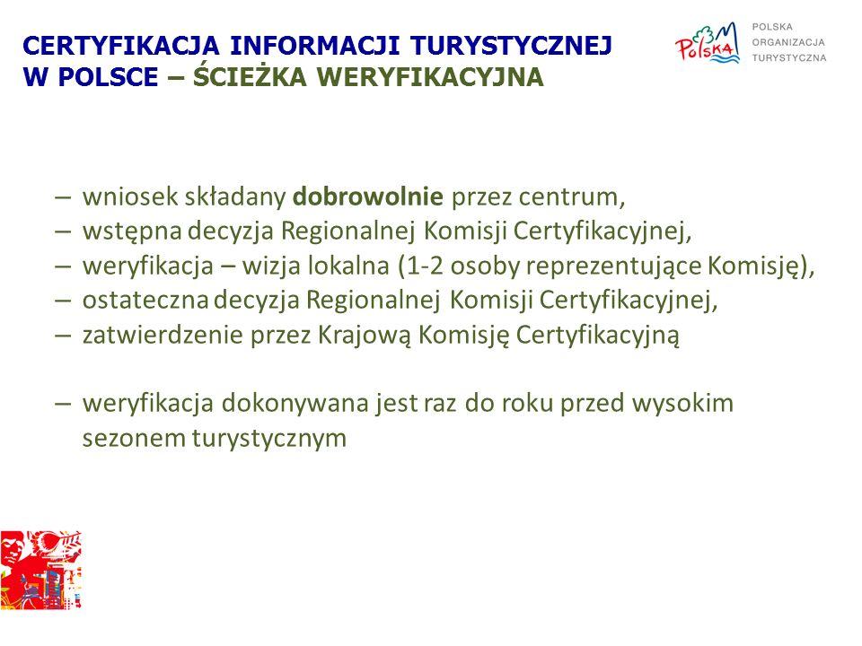 – wniosek składany dobrowolnie przez centrum, – wstępna decyzja Regionalnej Komisji Certyfikacyjnej, – weryfikacja – wizja lokalna (1-2 osoby reprezen