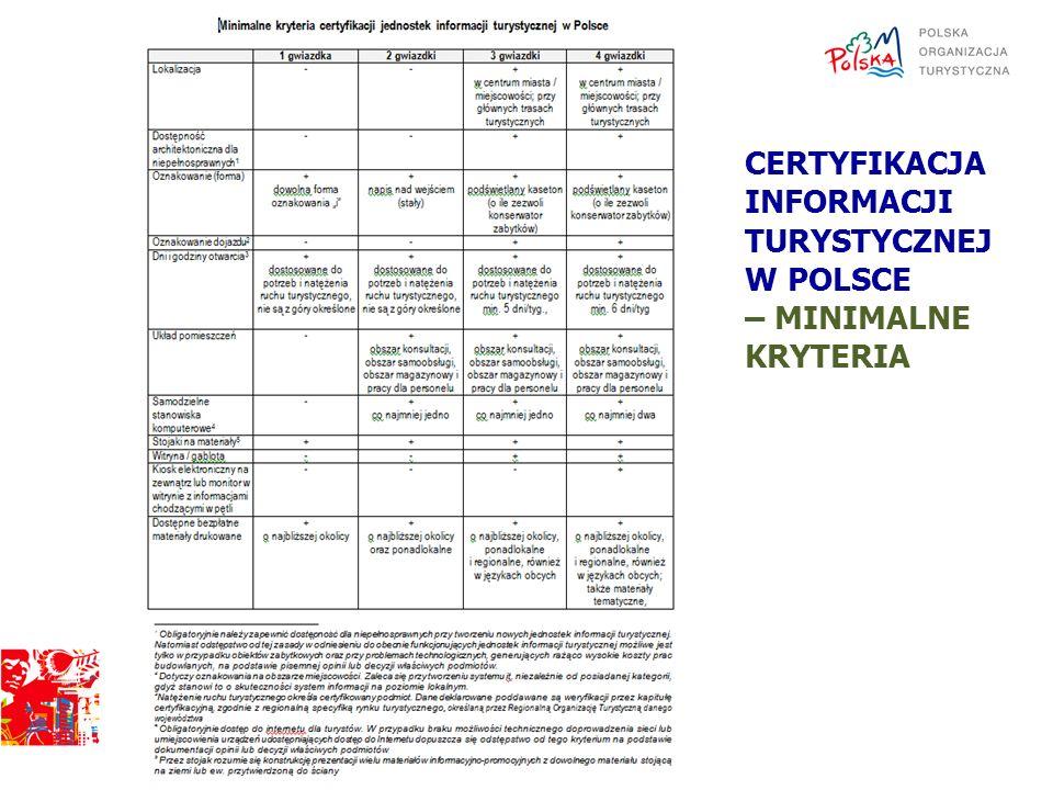 CERTYFIKACJA INFORMACJI TURYSTYCZNEJ W POLSCE – MINIMALNE KRYTERIA