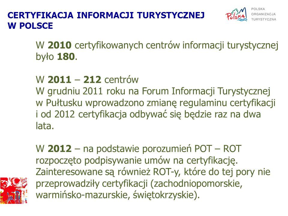 W 2010 certyfikowanych centrów informacji turystycznej było 180. W 2011 – 212 centrów W grudniu 2011 roku na Forum Informacji Turystycznej w Pułtusku
