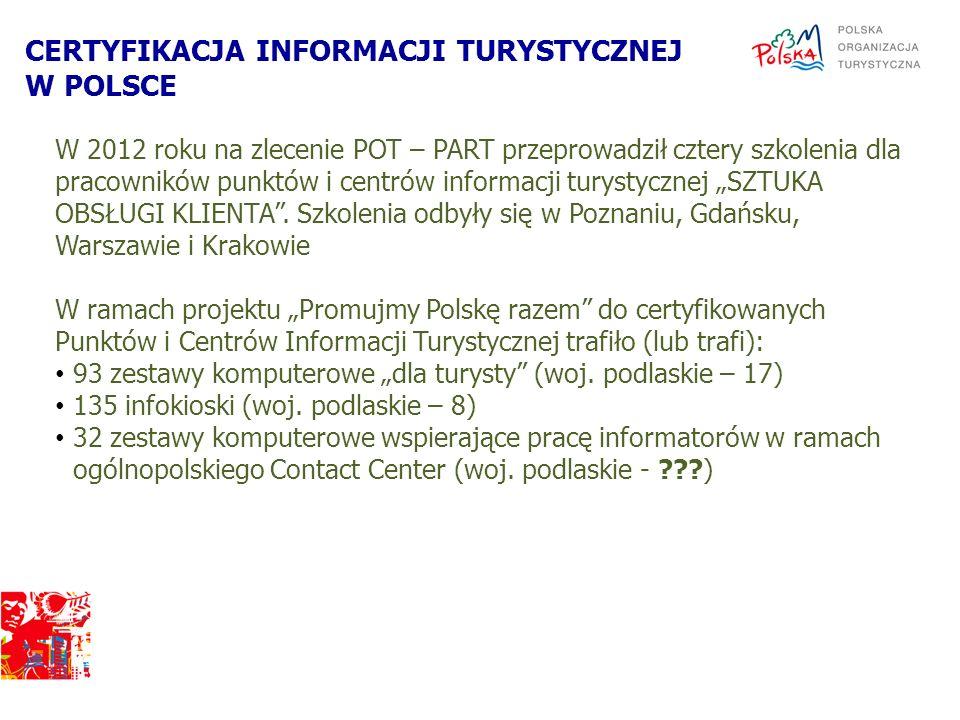 W 2012 roku na zlecenie POT – PART przeprowadził cztery szkolenia dla pracowników punktów i centrów informacji turystycznej SZTUKA OBSŁUGI KLIENTA. Sz