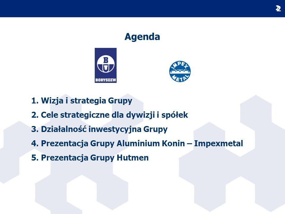 13 Cele strategiczne dla dywizji i spółek