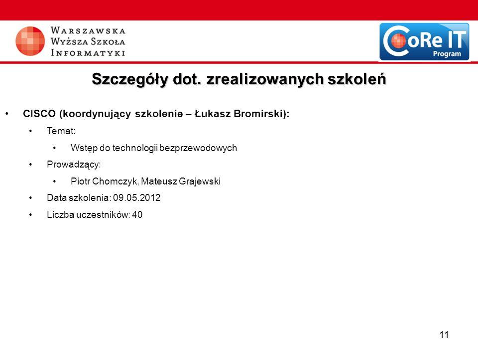 11 Szczegóły dot. zrealizowanych szkoleń CISCO (koordynujący szkolenie – Łukasz Bromirski): Temat: Wstęp do technologii bezprzewodowych Prowadzący: Pi
