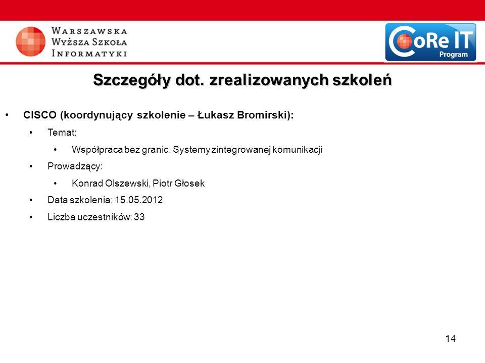 14 Szczegóły dot. zrealizowanych szkoleń CISCO (koordynujący szkolenie – Łukasz Bromirski): Temat: Współpraca bez granic. Systemy zintegrowanej komuni