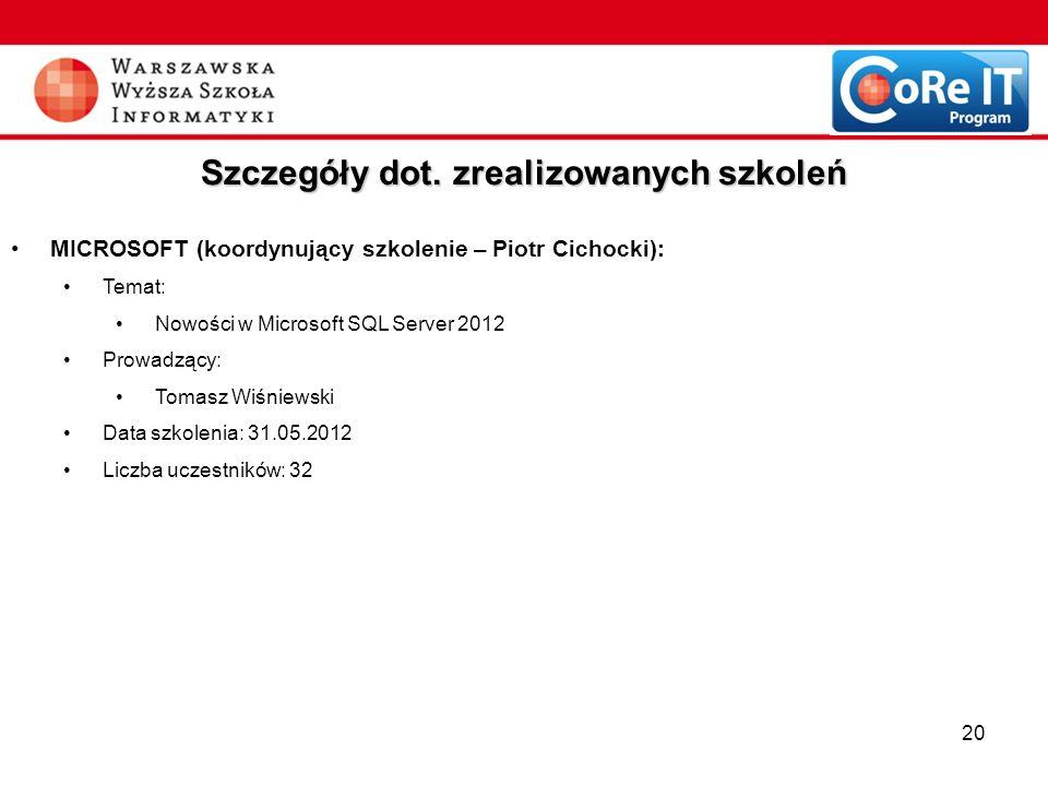 20 Szczegóły dot. zrealizowanych szkoleń MICROSOFT (koordynujący szkolenie – Piotr Cichocki): Temat: Nowości w Microsoft SQL Server 2012 Prowadzący: T