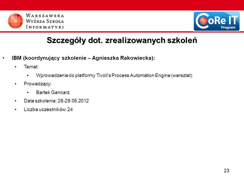 23 Szczegóły dot. zrealizowanych szkoleń IBM (koordynujący szkolenie – Agnieszka Rakowiecka): Temat: Wprowadzenie do platformy Tivoli's Process Automa