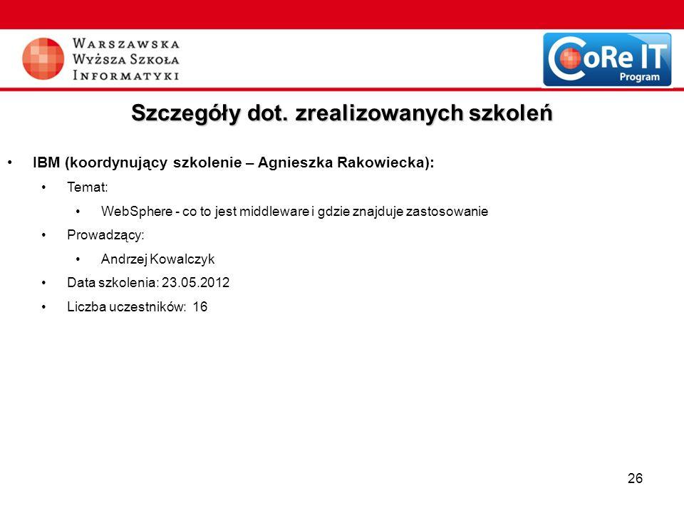 26 Szczegóły dot. zrealizowanych szkoleń IBM (koordynujący szkolenie – Agnieszka Rakowiecka): Temat: WebSphere - co to jest middleware i gdzie znajduj