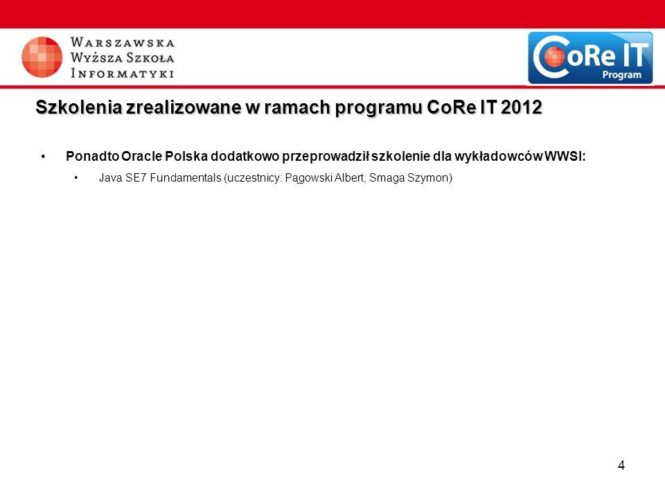 4 Ponadto Oracle Polska dodatkowo przeprowadził szkolenie dla wykładowców WWSI: Java SE7 Fundamentals (uczestnicy: Pągowski Albert, Smaga Szymon) Szko