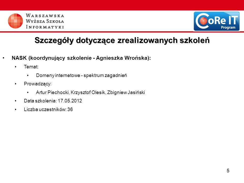 5 Szczegóły dotyczące zrealizowanych szkoleń NASK (koordynujący szkolenie - Agnieszka Wrońska): Temat: Domeny internetowe - spektrum zagadnień Prowadz