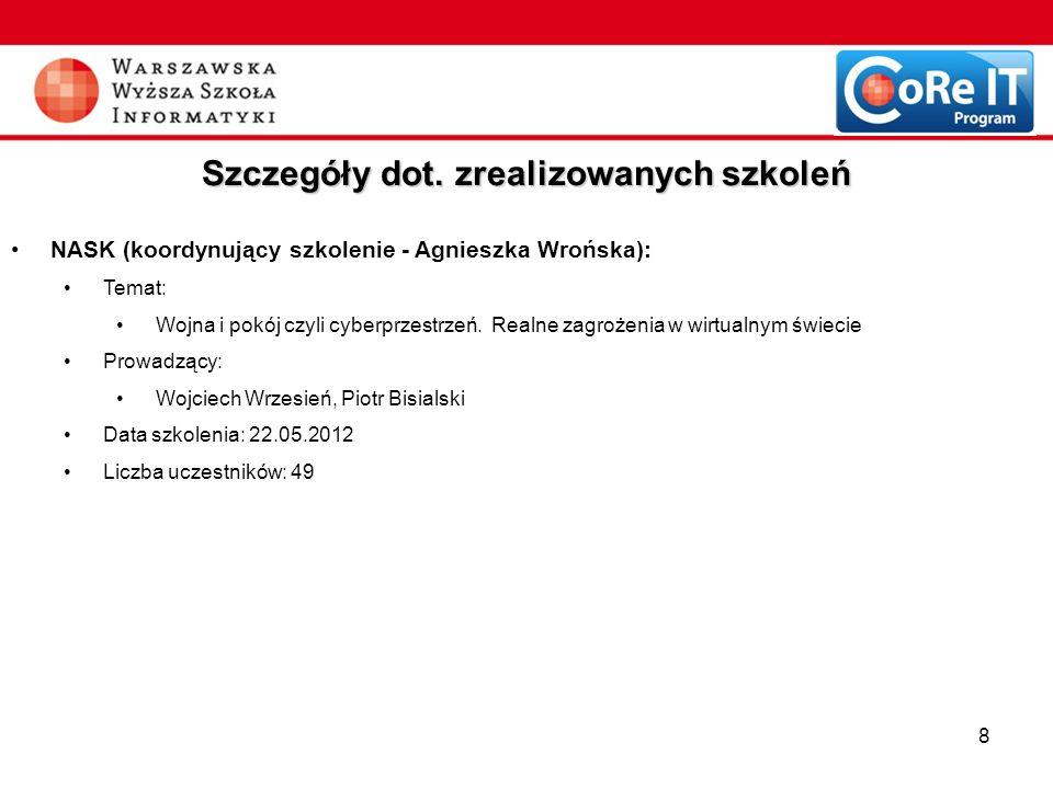 8 Szczegóły dot. zrealizowanych szkoleń NASK (koordynujący szkolenie - Agnieszka Wrońska): Temat: Wojna i pokój czyli cyberprzestrzeń. Realne zagrożen