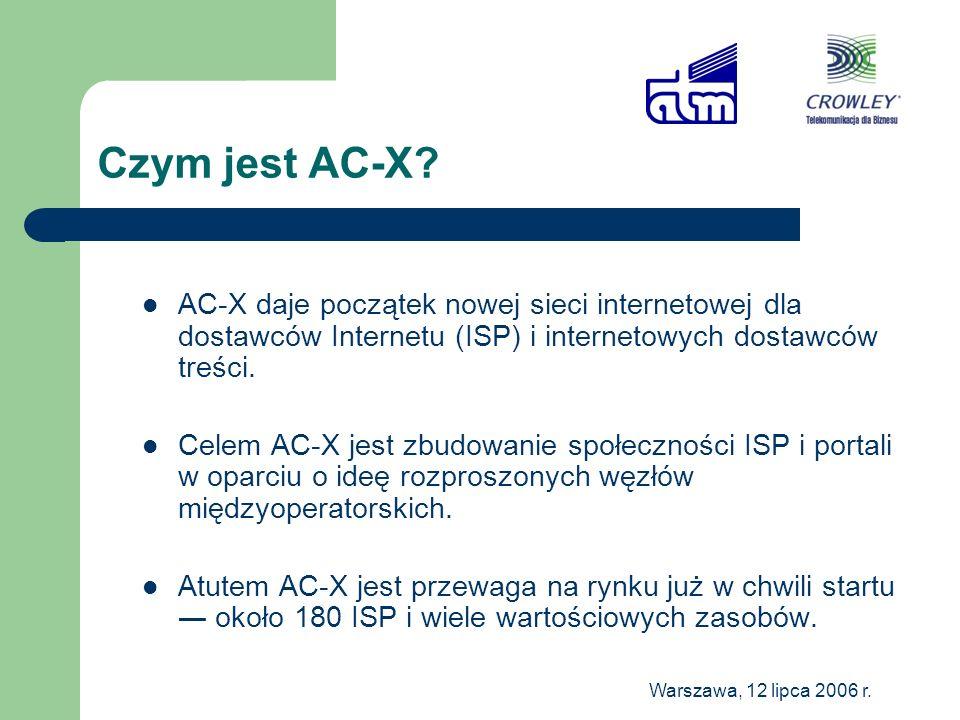 Warszawa, 12 lipca 2006 r. Czym jest AC-X.