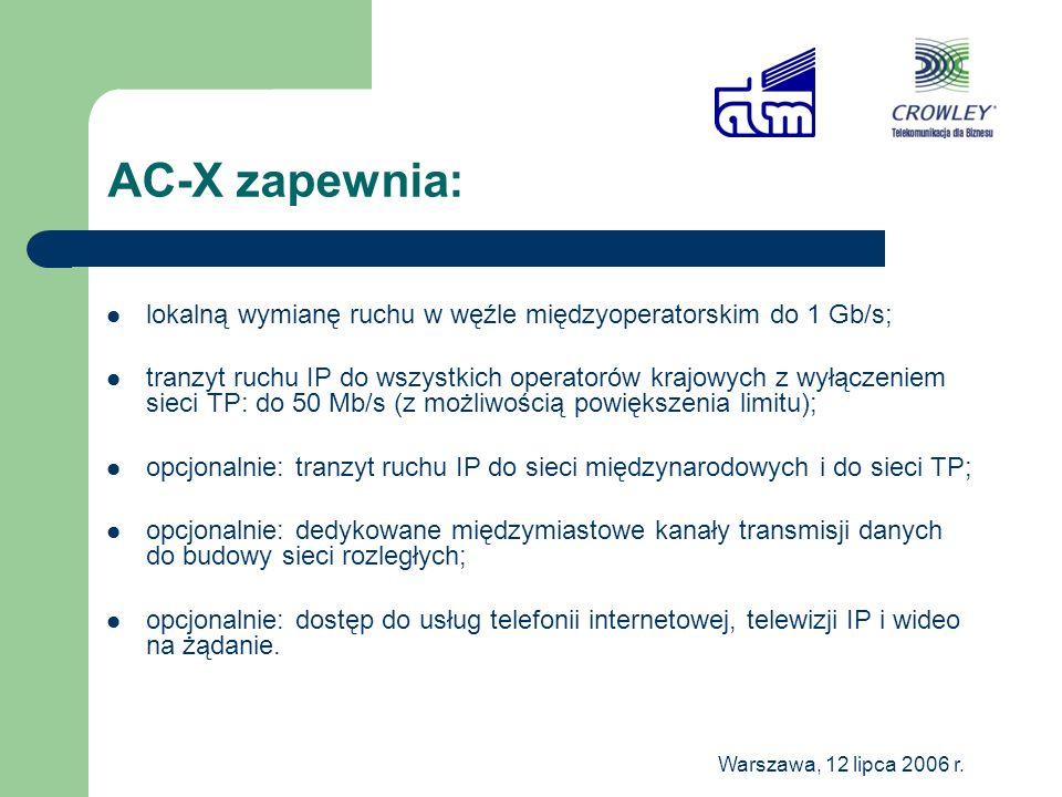 Warszawa, 12 lipca 2006 r. Schemat sieci AC-X