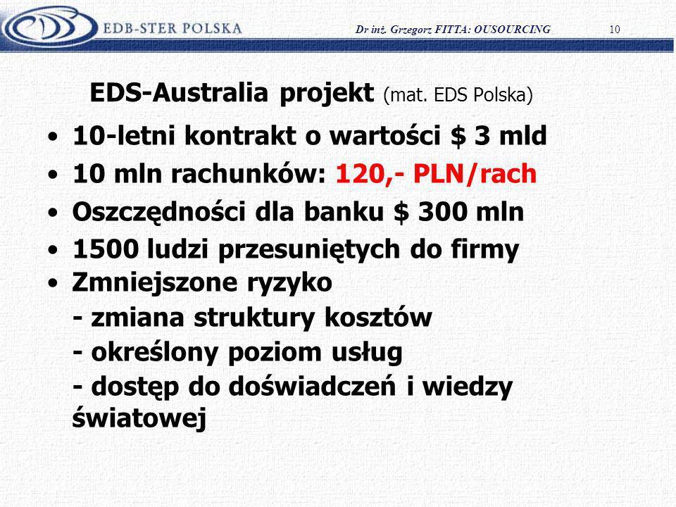 Dr inż. Grzegorz FITTA: OUSOURCING10 EDS-Australia projekt (mat. EDS Polska) 10-letni kontrakt o wartości $ 3 mld 10 mln rachunków: 120,- PLN/rach Osz