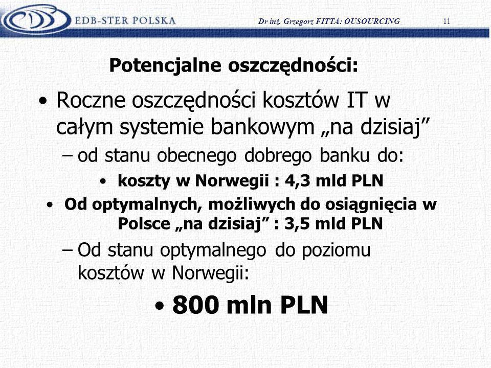 Dr inż. Grzegorz FITTA: OUSOURCING11 Potencjalne oszczędności: Roczne oszczędności kosztów IT w całym systemie bankowym na dzisiaj –od stanu obecnego