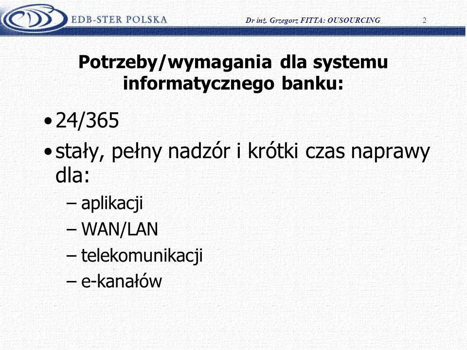 Dr inż. Grzegorz FITTA: OUSOURCING2 Potrzeby/wymagania dla systemu informatycznego banku: 24/365 stały, pełny nadzór i krótki czas naprawy dla: –aplik