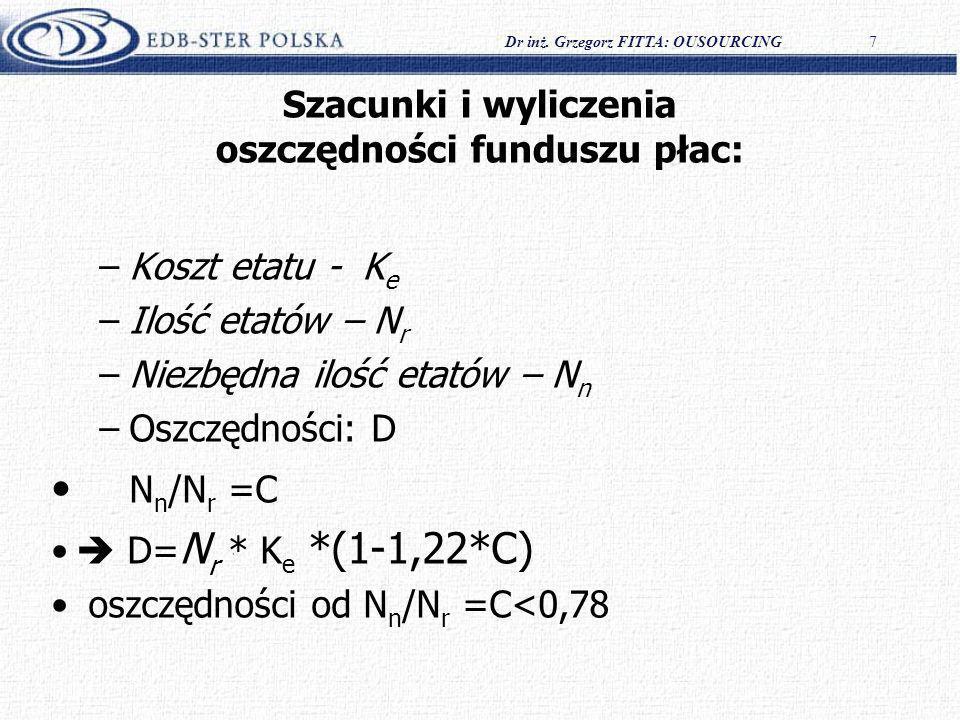 7 Szacunki i wyliczenia oszczędności funduszu płac: –Koszt etatu - K e –Ilość etatów – N r –Niezbędna ilość etatów – N n –Oszczędności: D N n /N r =C