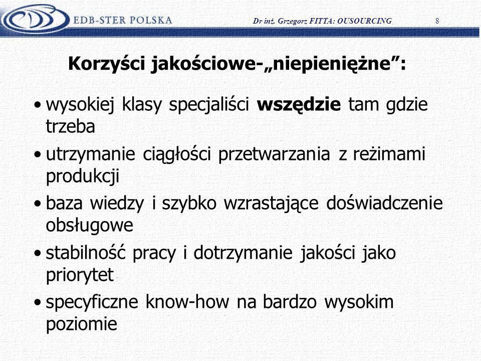 Dr inż. Grzegorz FITTA: OUSOURCING9 Koszty IT/rachunek: estymacja własna
