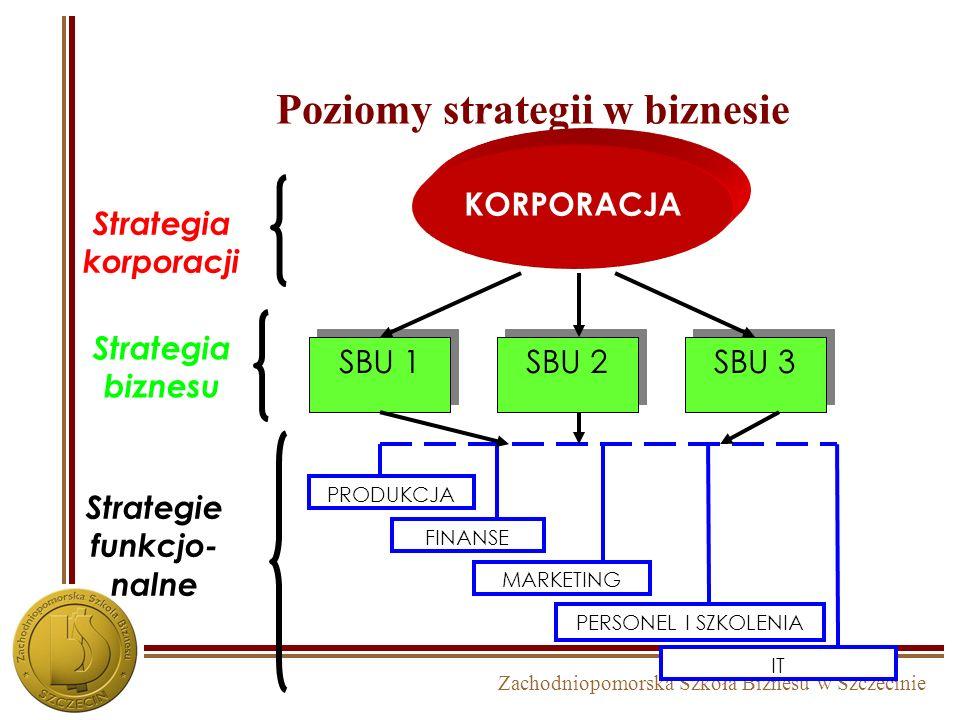 Zachodniopomorska Szkoła Biznesu w Szczecinie 2. Poziomy zarządzania strategicznego
