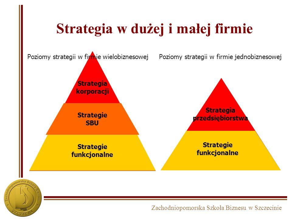 Zachodniopomorska Szkoła Biznesu w Szczecinie Poziomy strategii w biznesie SBU 1 SBU 2 SBU 3 PRODUKCJA FINANSE IT MARKETING PERSONEL I SZKOLENIA Strat
