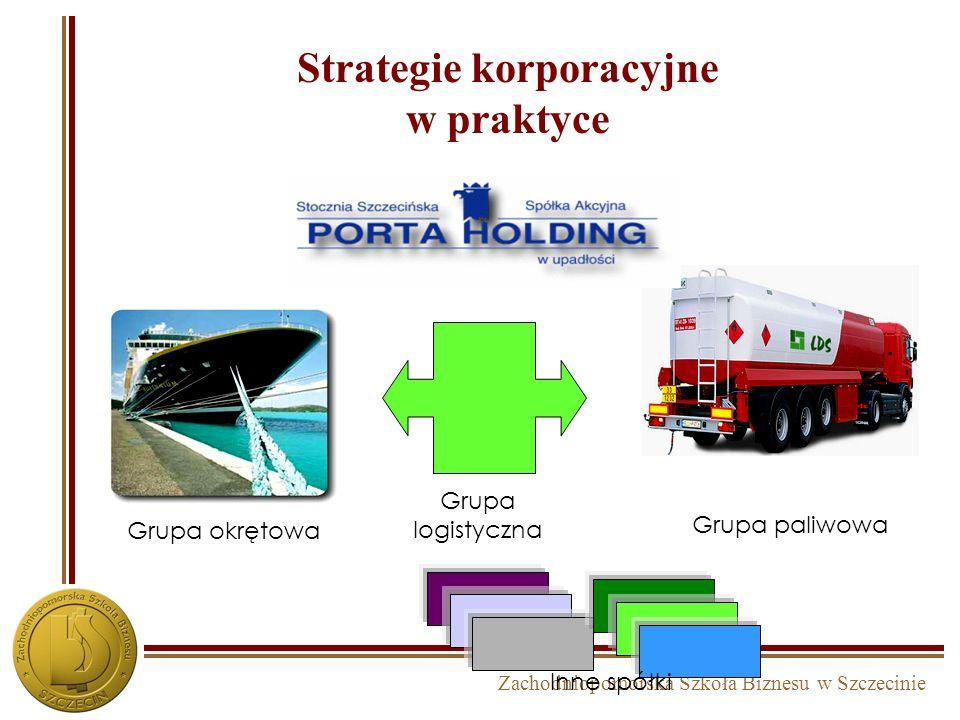 Zachodniopomorska Szkoła Biznesu w Szczecinie Strategia w dużej i małej firmie Strategia korporacji Strategie SBU Strategie funkcjonalne Strategia prz