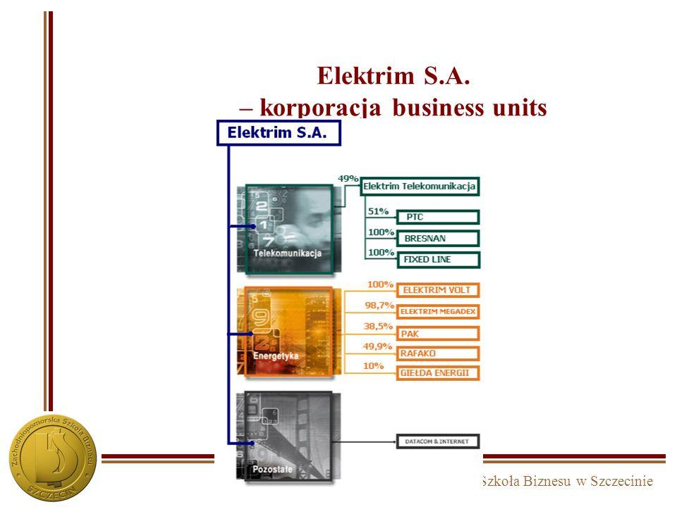 Zachodniopomorska Szkoła Biznesu w Szczecinie Strategie korporacyjne w praktyce Grupa okrętowa Grupa paliwowa Grupa logistyczna Inne spółki