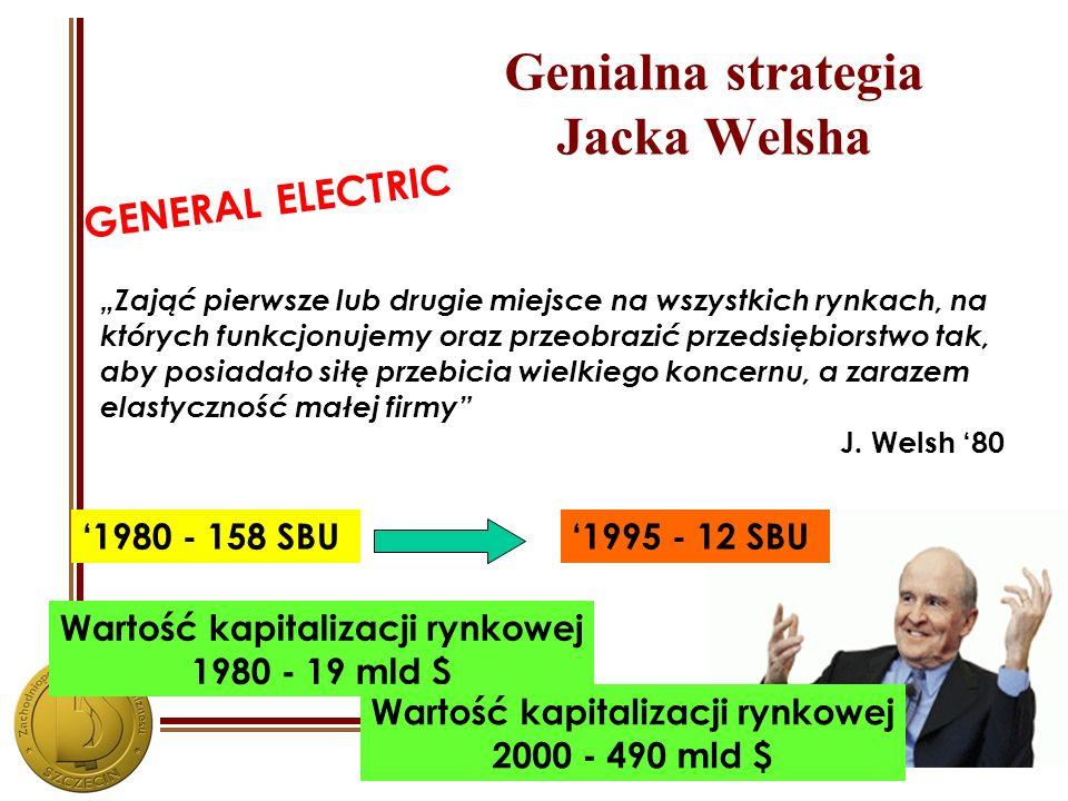 Zachodniopomorska Szkoła Biznesu w Szczecinie HP – corporation structure
