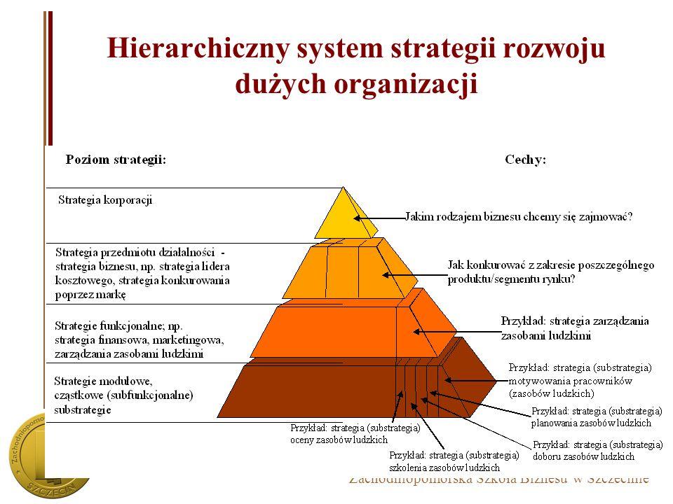 Zachodniopomorska Szkoła Biznesu w Szczecinie Genialna strategia Jacka Welsha Zająć pierwsze lub drugie miejsce na wszystkich rynkach, na których funk