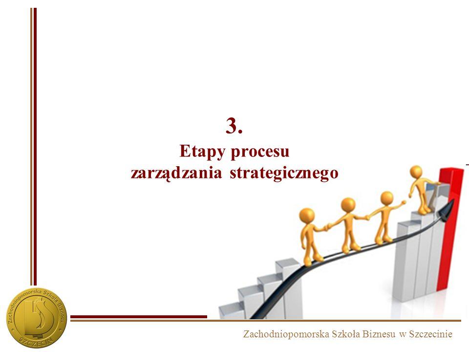 Zachodniopomorska Szkoła Biznesu w Szczecinie Twoje kompetencje strategiczne Poziom strategii korporacyjnej Poziom strategii SBU Poziom strategii funk