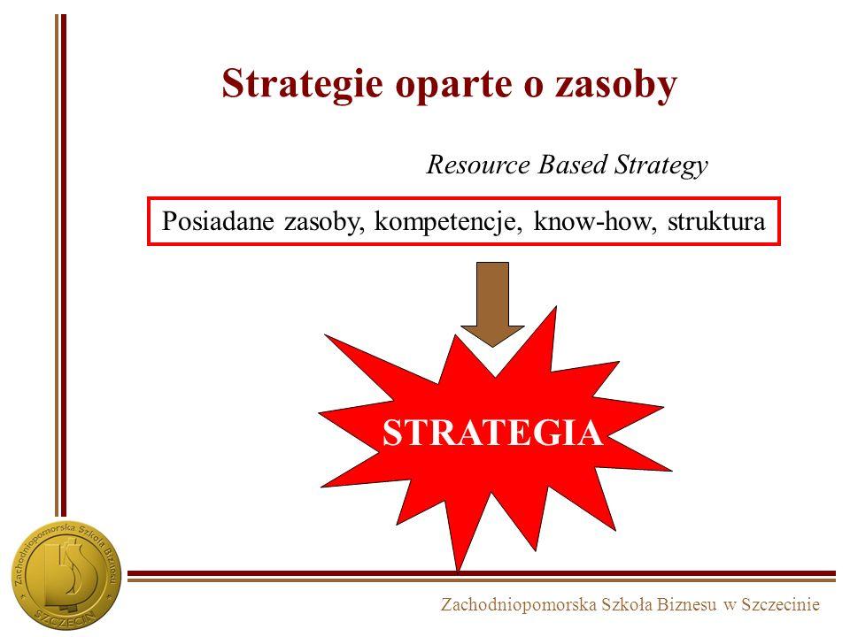 Zachodniopomorska Szkoła Biznesu w Szczecinie Proces budowy strategii w podejściu tradycyjnym INWENTARYZACJA STRATEGICZNA – diagnoza strategiczna MISJ