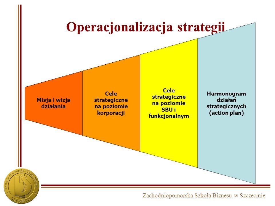 Zachodniopomorska Szkoła Biznesu w Szczecinie 4. Operacjonalizacja strategii - misja, wizja i cele strategiczne