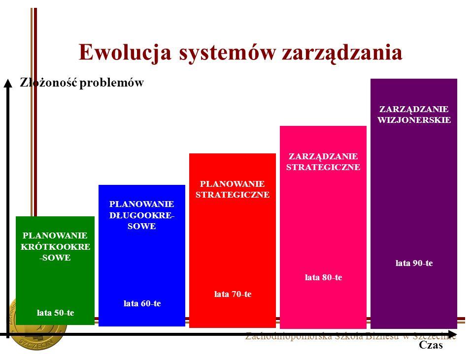 Zachodniopomorska Szkoła Biznesu w Szczecinie Ewolucja systemów zarządzania PLANOWANIE KRÓTKOOKRE -SOWE lata 50-te PLANOWANIE DŁUGOOKRE- SOWE lata 60-te PLANOWANIE STRATEGICZNE lata 70-te ZARZĄDZANIE STRATEGICZNE lata 80-te ZARZĄDZANIE WIZJONERSKIE lata 90-te Złożoność problemów Czas