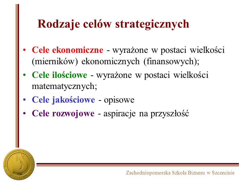 Zachodniopomorska Szkoła Biznesu w Szczecinie Najemnicy, lojaliści, gwardziści w twojej firmie Na poniższym diagramie kołowym wyznacz strukturę pracow