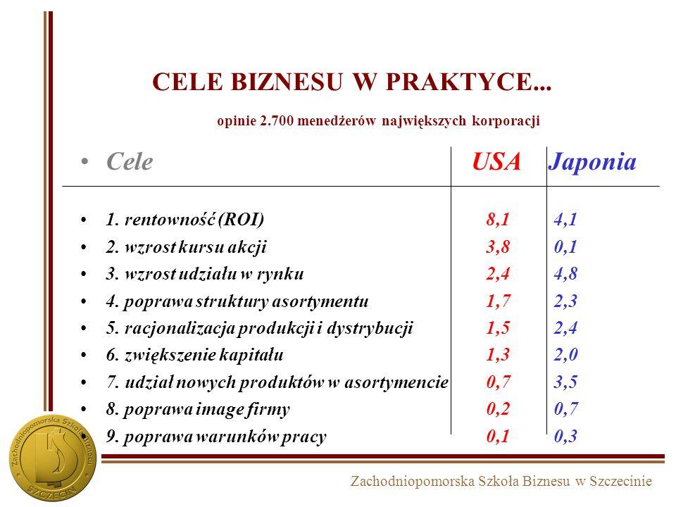 Zachodniopomorska Szkoła Biznesu w Szczecinie Reguła SMART Deklarowane cele powinny spełniać następujące kryteria: S S - specific - konkretne (skonkre
