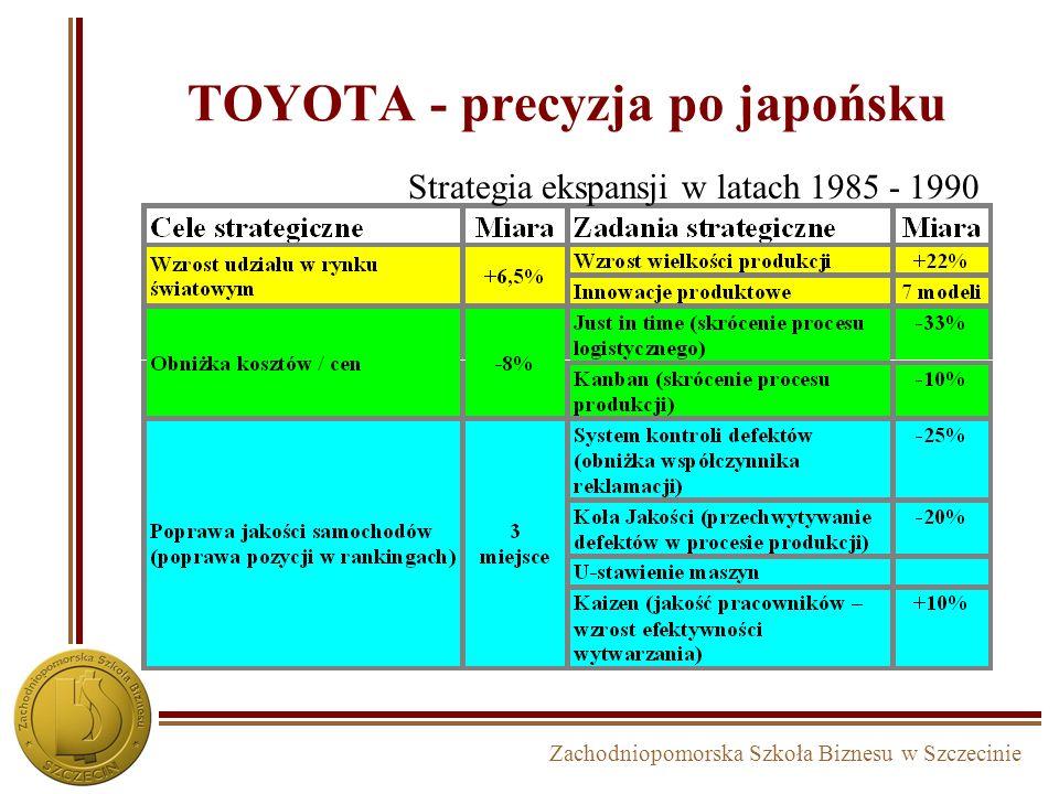Zachodniopomorska Szkoła Biznesu w Szczecinie Operacjonalizacja strategii Program działań (action plan) powinien obejmować zestaw zadań realizacyjnych