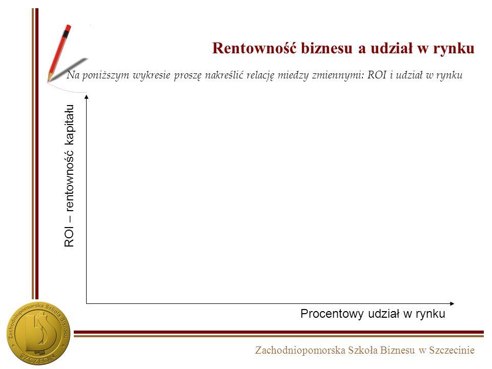 Zachodniopomorska Szkoła Biznesu w Szczecinie Największy dylemat strategów Sprzedaż masowa przy niskiej marży zysku? Czy Sprzedaż niewielka przy wysok