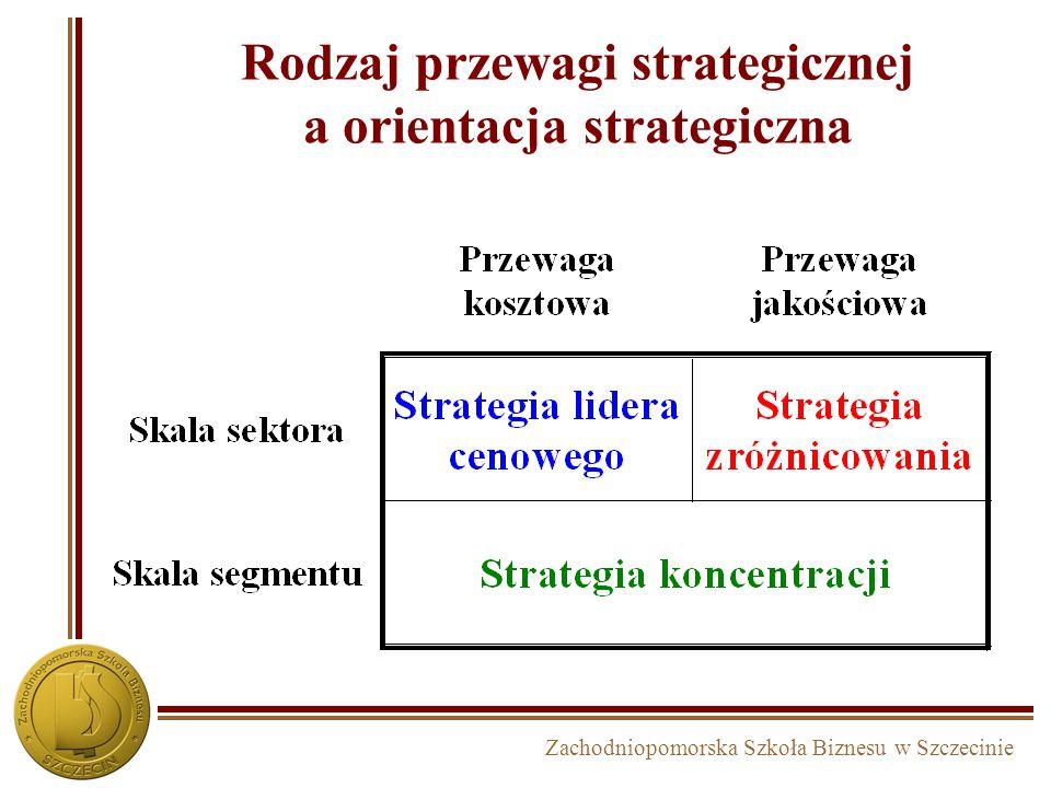 Zachodniopomorska Szkoła Biznesu w Szczecinie Alternatywne orientacje strategiczne na rynku światowym jakość, oryginalność cena niska cena wysoka Merc