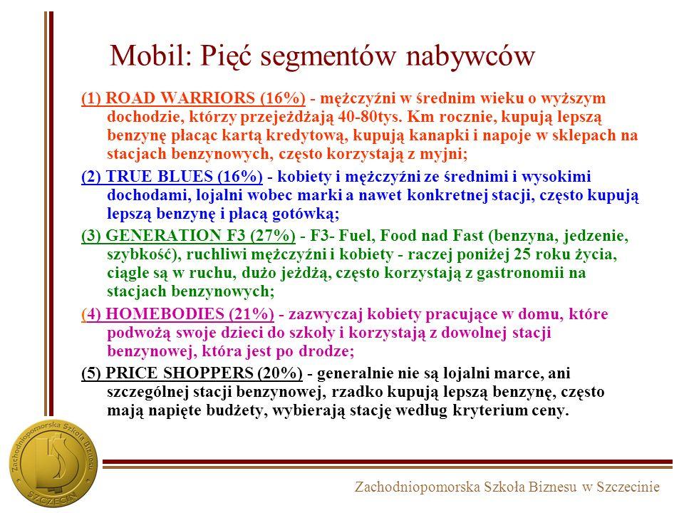Zachodniopomorska Szkoła Biznesu w Szczecinie Przypadek stacji paliwowych MOBIL - kilka faktów MOBIL funkcjonuje na rynku amerykańskim ponad 80 lat, s
