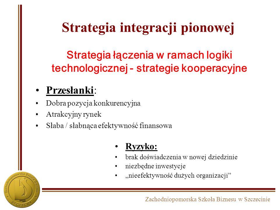 Zachodniopomorska Szkoła Biznesu w Szczecinie Integracja pionowa Integracja pozioma PRODUKTY KONKURENCYJNE PRODUKTY SUBSTYTUCYJNE PRODUKTY UBOCZNE dys