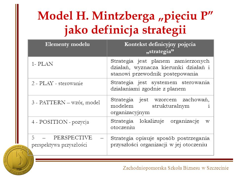 Zachodniopomorska Szkoła Biznesu w Szczecinie Operacjonalizacja strategii Misja i wizja działania Cele strategiczne na poziomie korporacji Cele strategiczne na poziomie SBU i funkcjonalnym Harmonogram działań strategicznych (action plan)