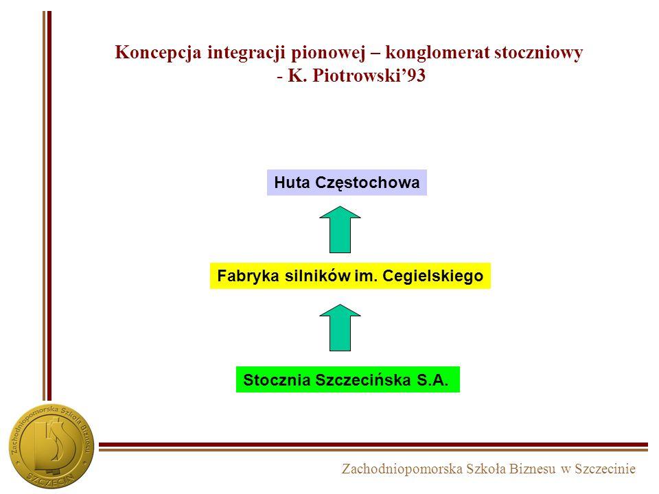 Zachodniopomorska Szkoła Biznesu w Szczecinie Strategia integracji pionowej Przesłanki: Dobra pozycja konkurencyjna Atrakcyjny rynek Słaba / słabnąca
