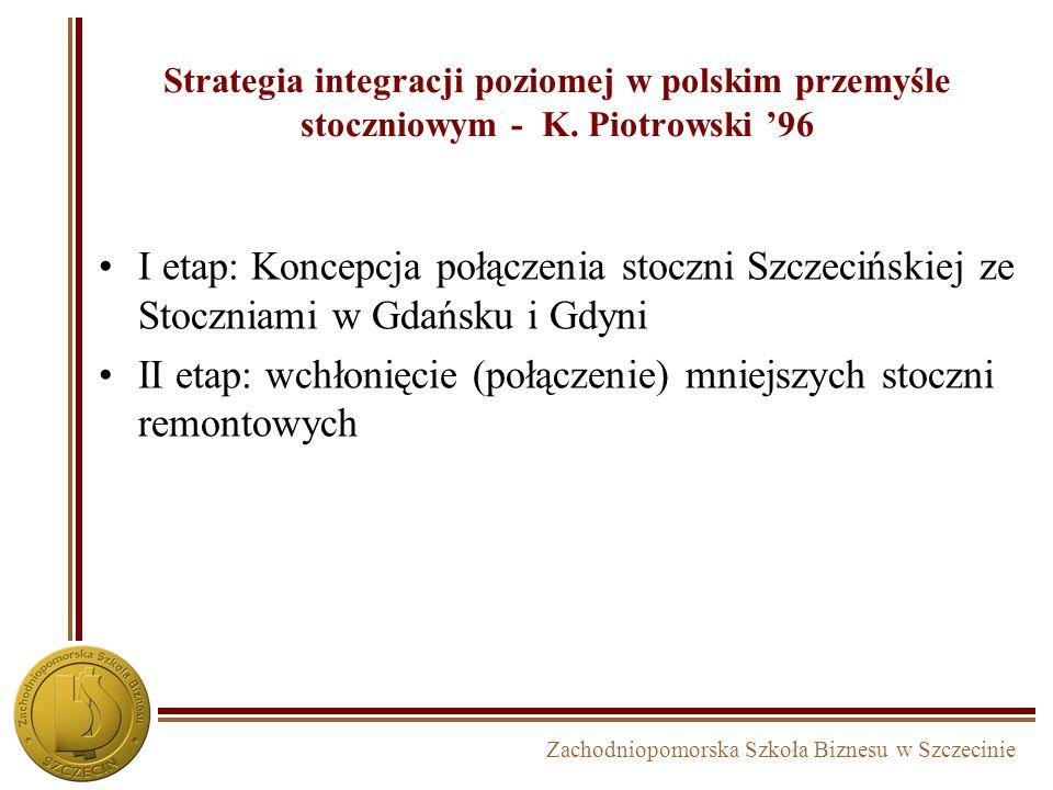 Zachodniopomorska Szkoła Biznesu w Szczecinie Strategia integracji poziomej Przesłanki: Dobra pozycja konkurencyjna Atrakcyjny rynek Brak lub słaba re