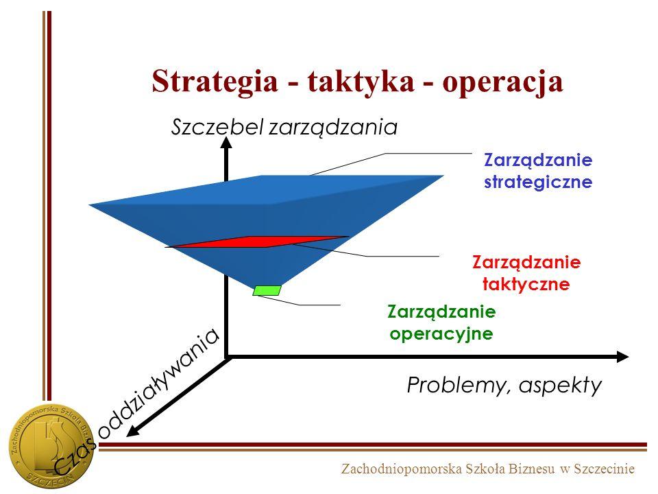 Zachodniopomorska Szkoła Biznesu w Szczecinie Strategia - taktyka - operacja Czas oddziaływania Problemy, aspekty Szczebel zarządzania Zarządzanie strategiczne Zarządzanie operacyjne Zarządzanie taktyczne
