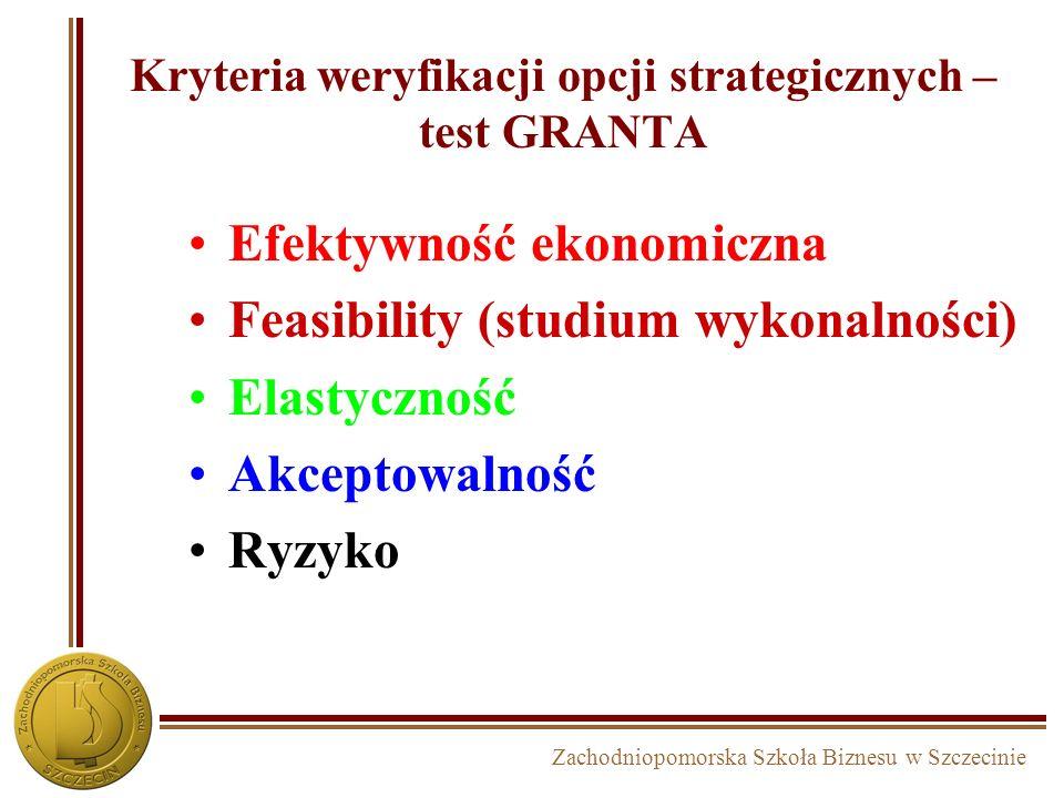 Zachodniopomorska Szkoła Biznesu w Szczecinie Budowa opcji strategicznych Pierwsza faza wyboru strategicznego polega na podaniu rozwiązań alternatywny